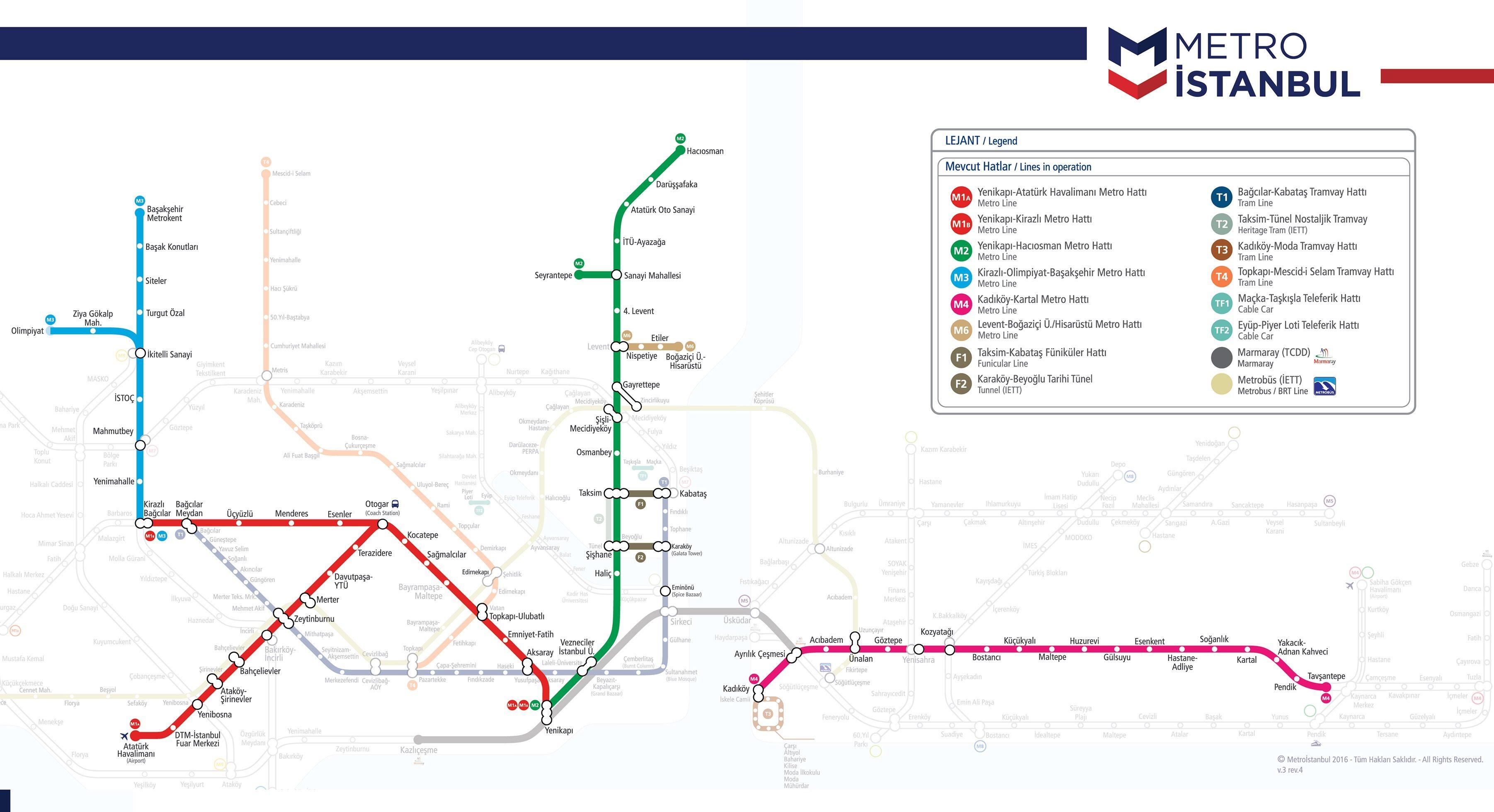metro Stambuł