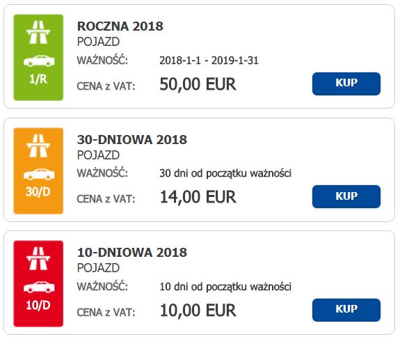 rodzaje winiet na Słowacji