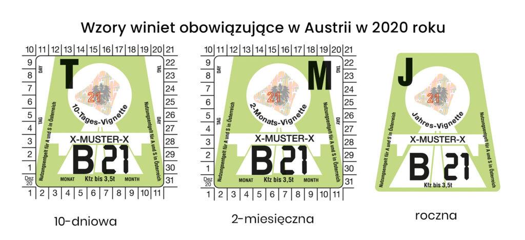 wzory winiet w Austrii w 2020