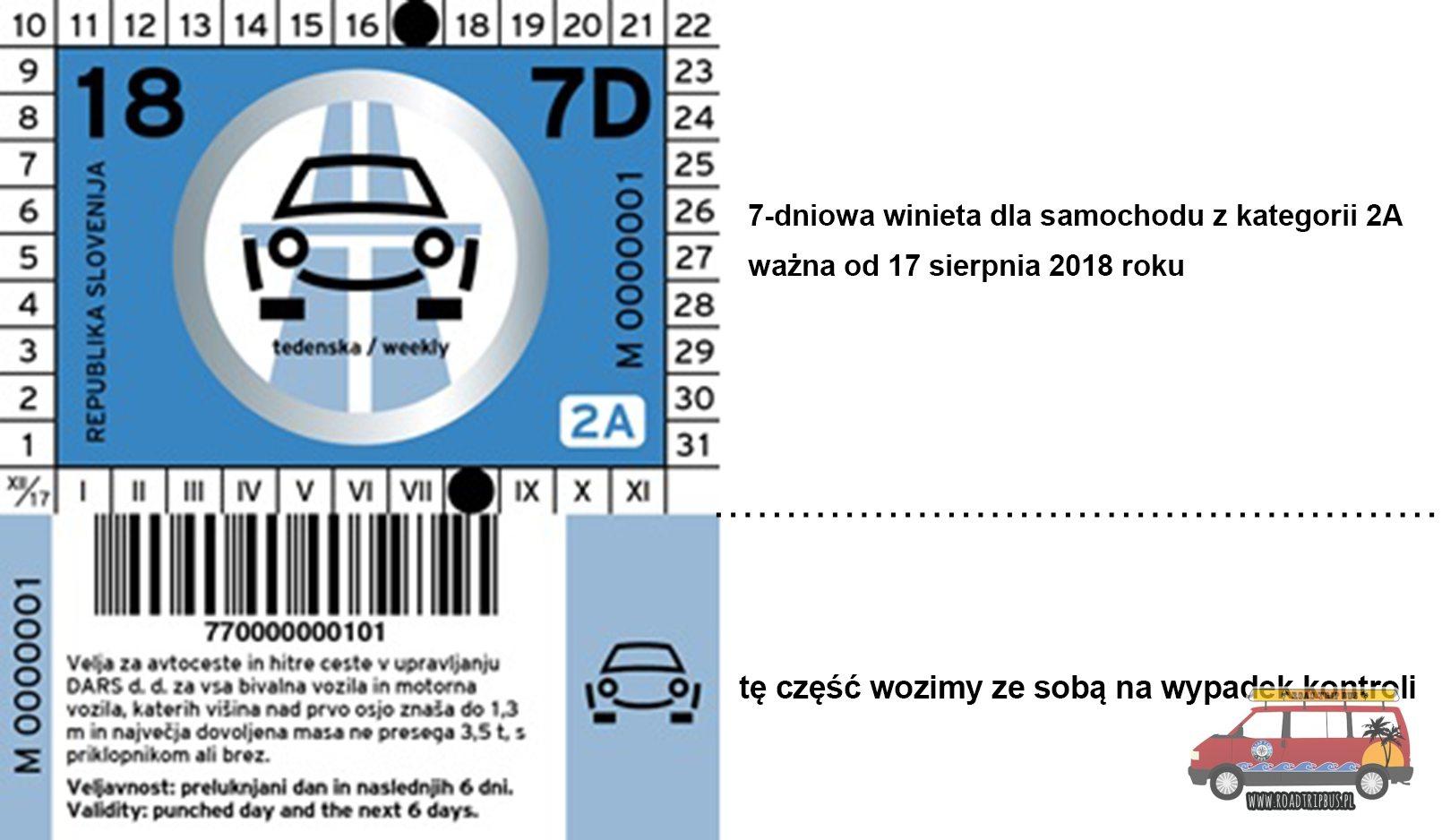 jak wypełnić winietę słowenia