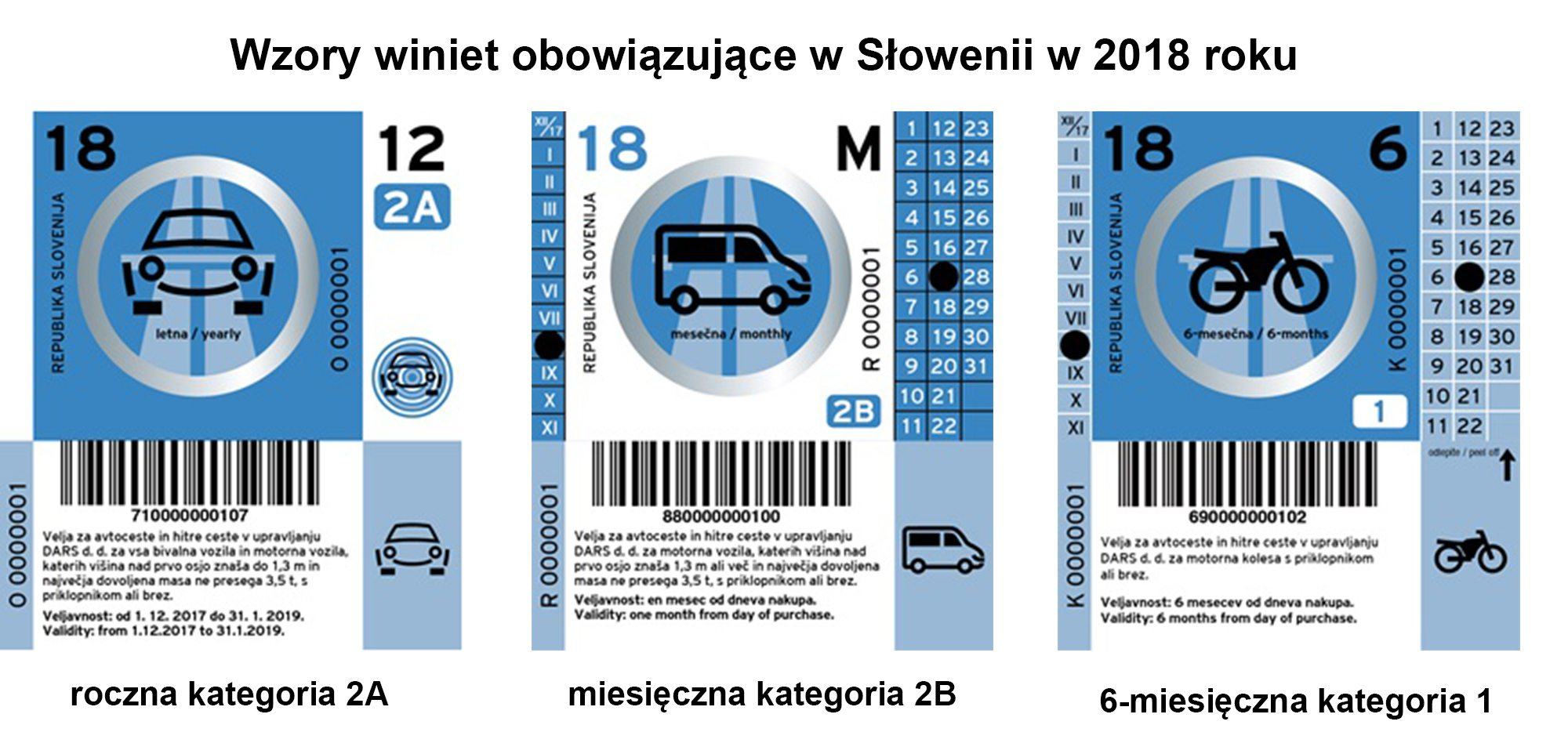 wzory winiet słowenia 2018