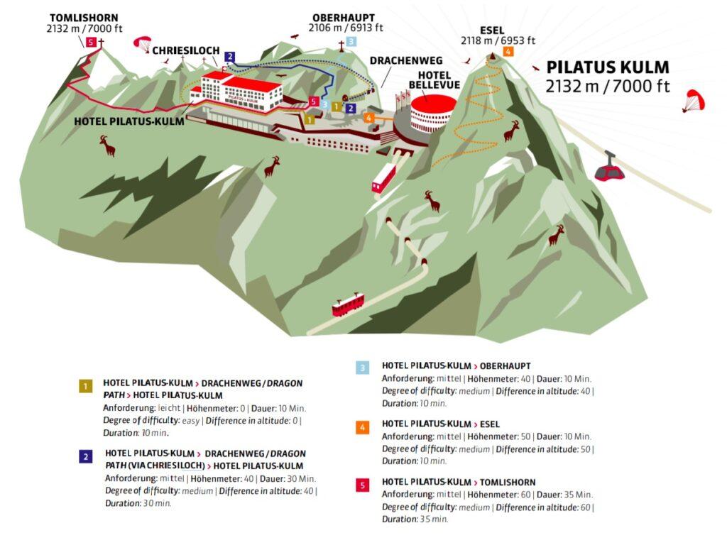 trasy piesze na pilatusie